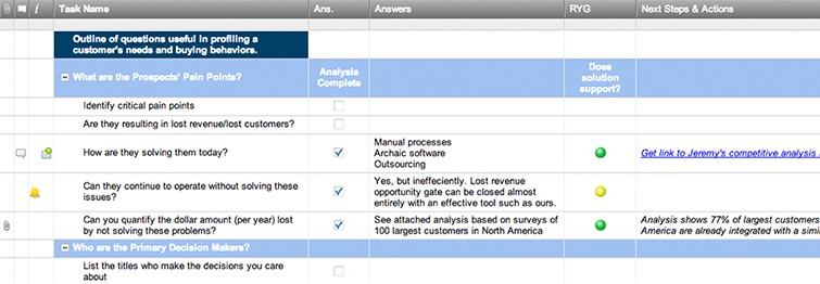 client analysis template - gallery customer needs analysis template