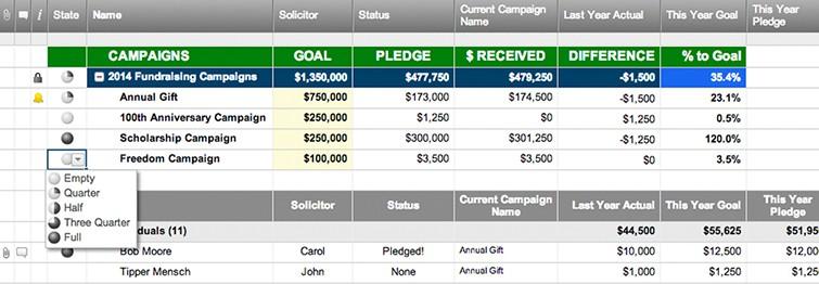 fundraising template smartsheet