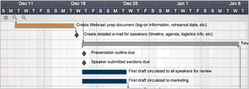 Online Gantt chart software, seamless, easy to use