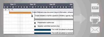 Share your project Gantt with others -- Fast