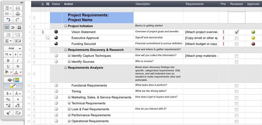 software development requirements gathering template - guest post gathering good requirements smartsheet