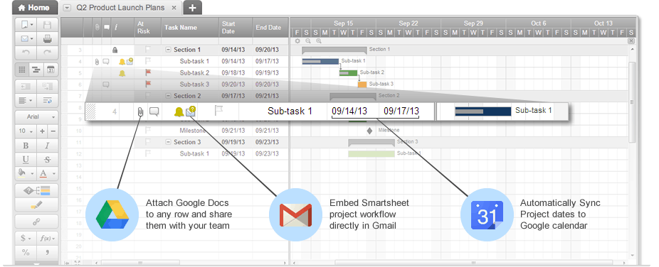 See how Smartsheet and Google work together