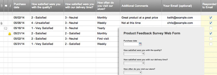 Product Feedback Forms Product Feedback Survey Web