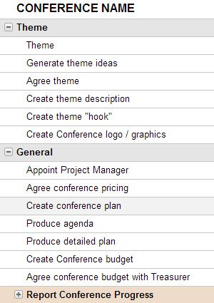 how to write project management plan