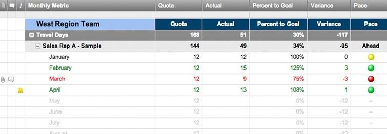sales activity tracking spreadsheet fresh sales activity tracking