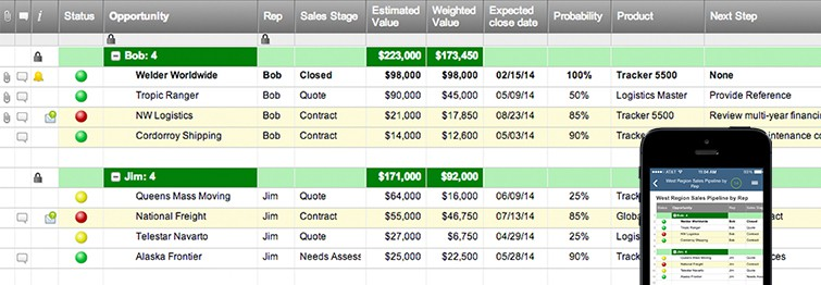 Sales Pipeline Template By Rep Smartsheet