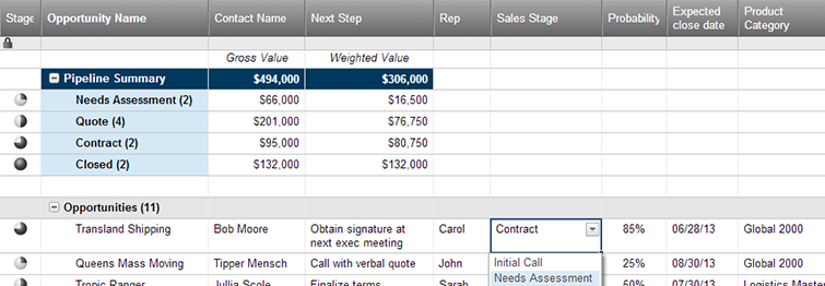 sales pipeline template with summary smartsheet