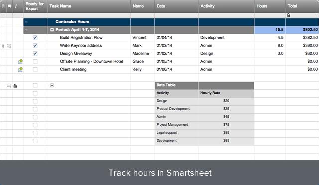 export timesheet template data into harvest smartsheet. Black Bedroom Furniture Sets. Home Design Ideas