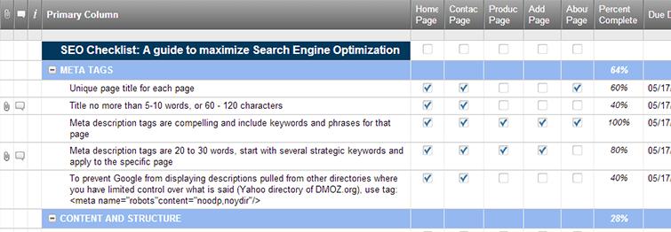 SEO Checklist | Smartsheet