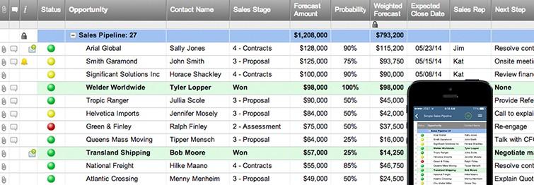 Simple Sales Pipeline Template Smartsheet
