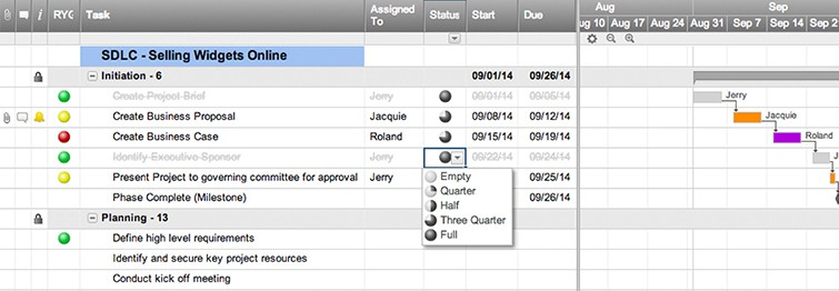 System Development Lifecycle Sdlc Template With Gantt