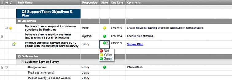Team Objectives Tracker Template Smartsheet