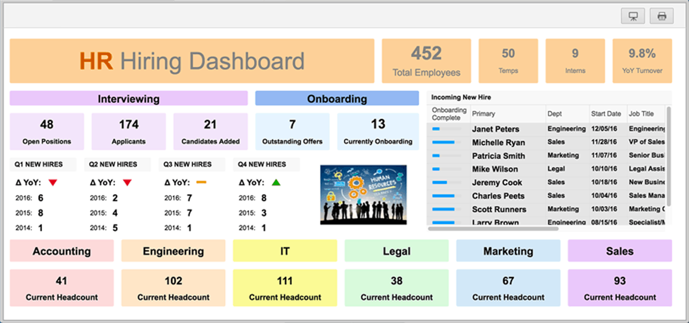human resourcing hiring dashboard