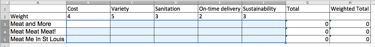 College Decision Spreadsheet Template from www.smartsheet.com