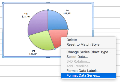 How to Create a Pie Chart in Excel | Smartsheet