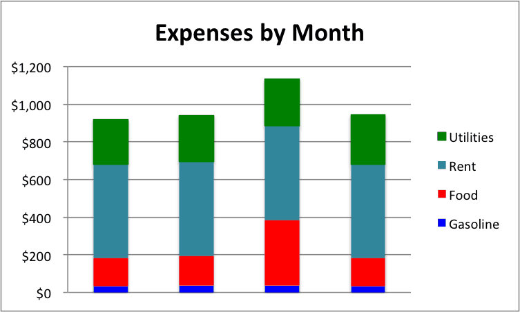 Ic Excel Stacked Bar Charts Part To Hole Png