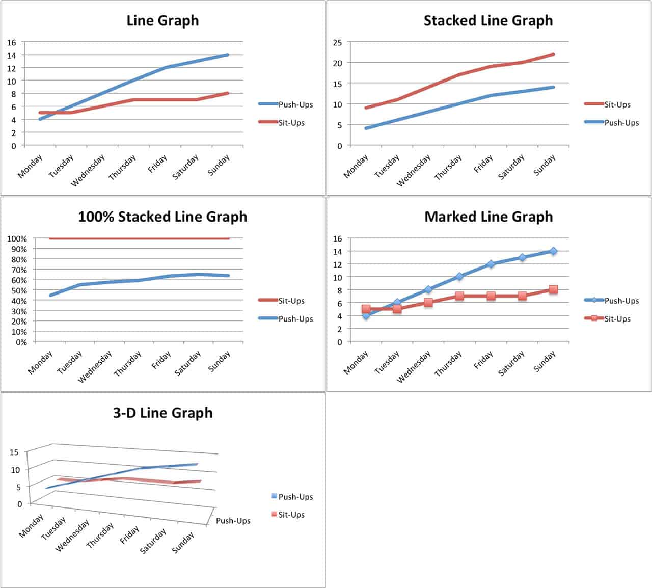 how to make line graphs in excel