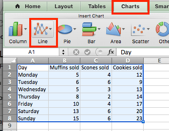 line charts excel multiple line choose type