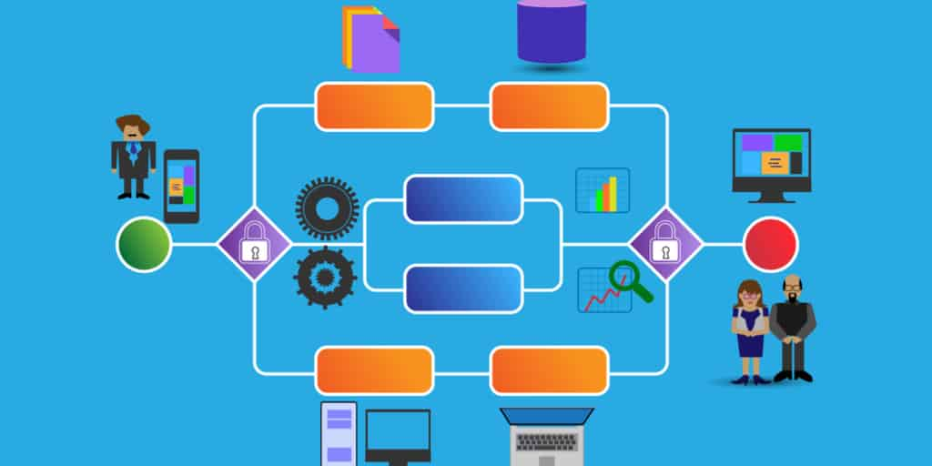 Business Process Modeling And Notation Bpmn 101 Smartsheet