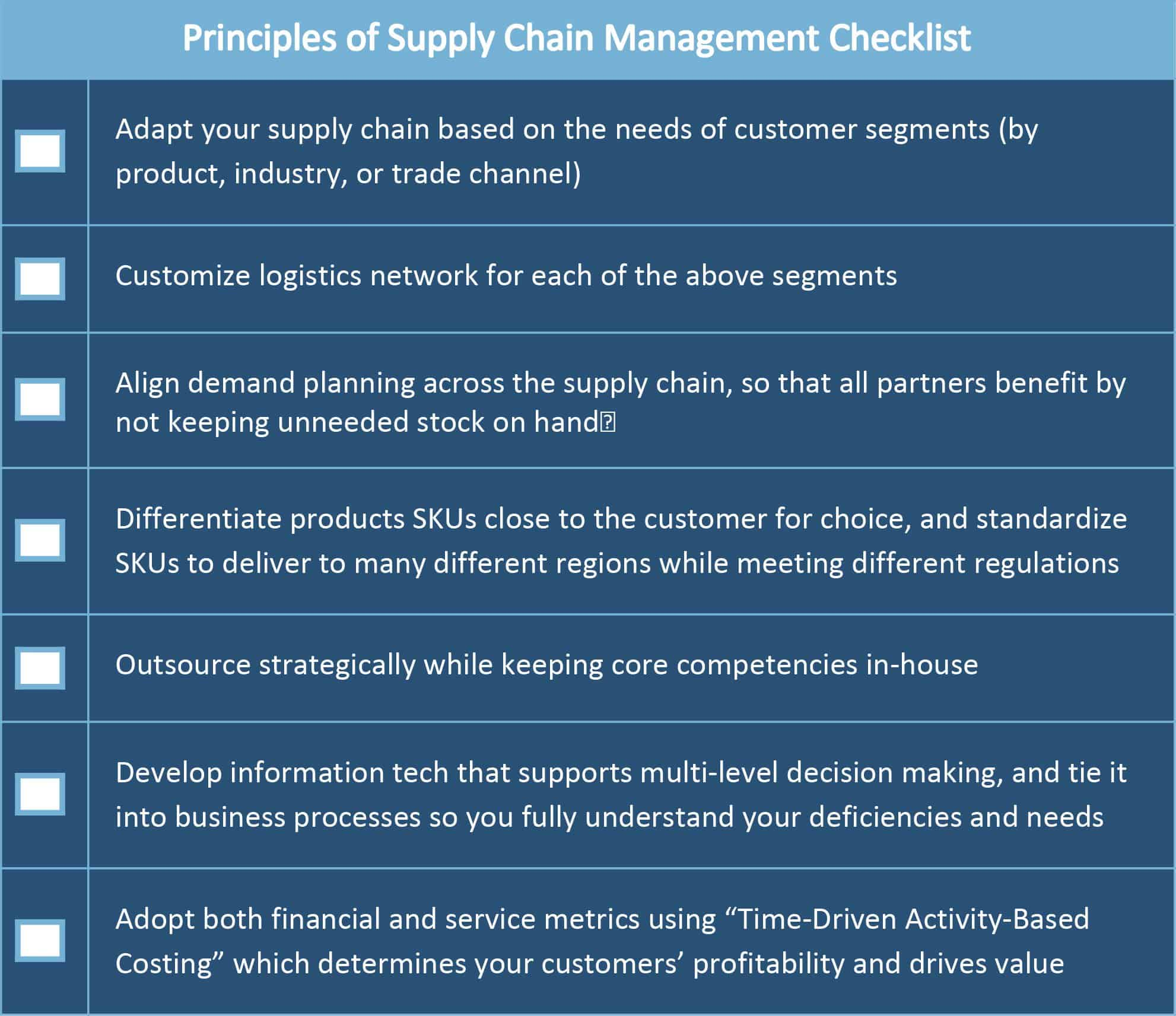 Supply Chain Management: Principles, Examples & Templates