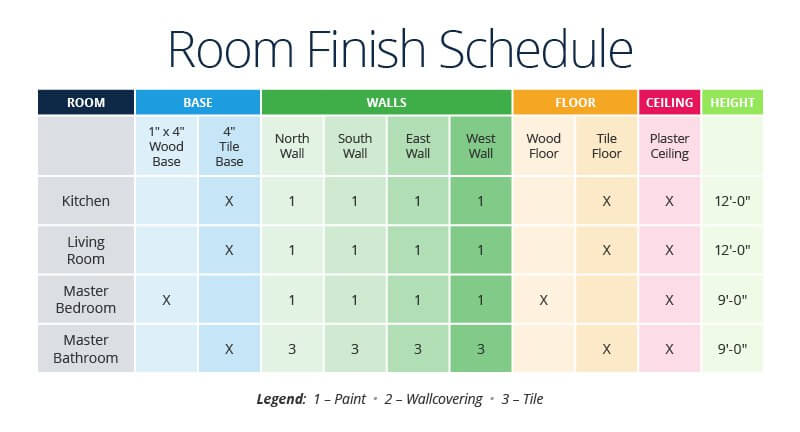 Construction Room Finish Schedule
