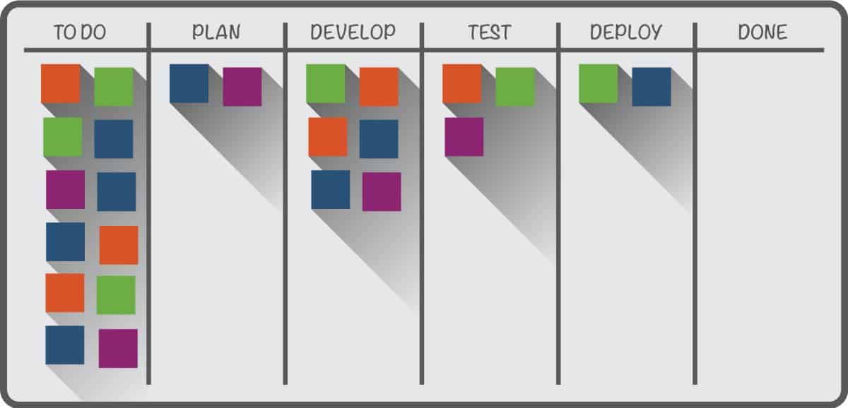 Complete Kanban Project Management Guide for Newbies