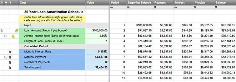 Loan amortization schedule template smartsheet for Construction loan disbursement schedule