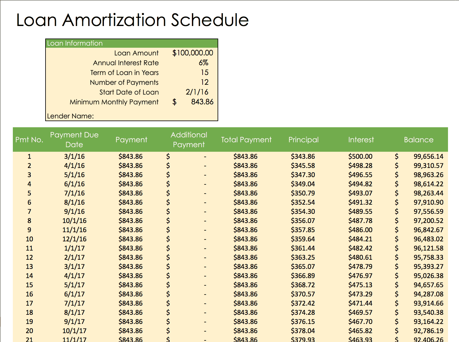 loan amortization schedule template - 57 Microsoft Word Business Plan Templates Entire