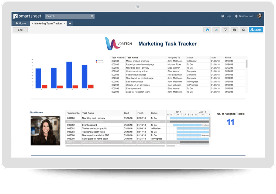 discover how smartsheet can help maximize your marketing efforts today