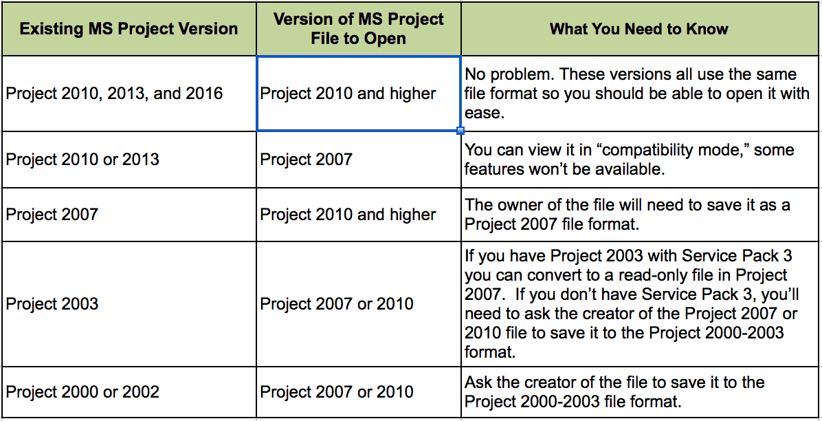 Ms access file extension