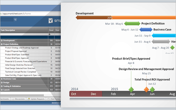 Smartsheet and Office Timeline