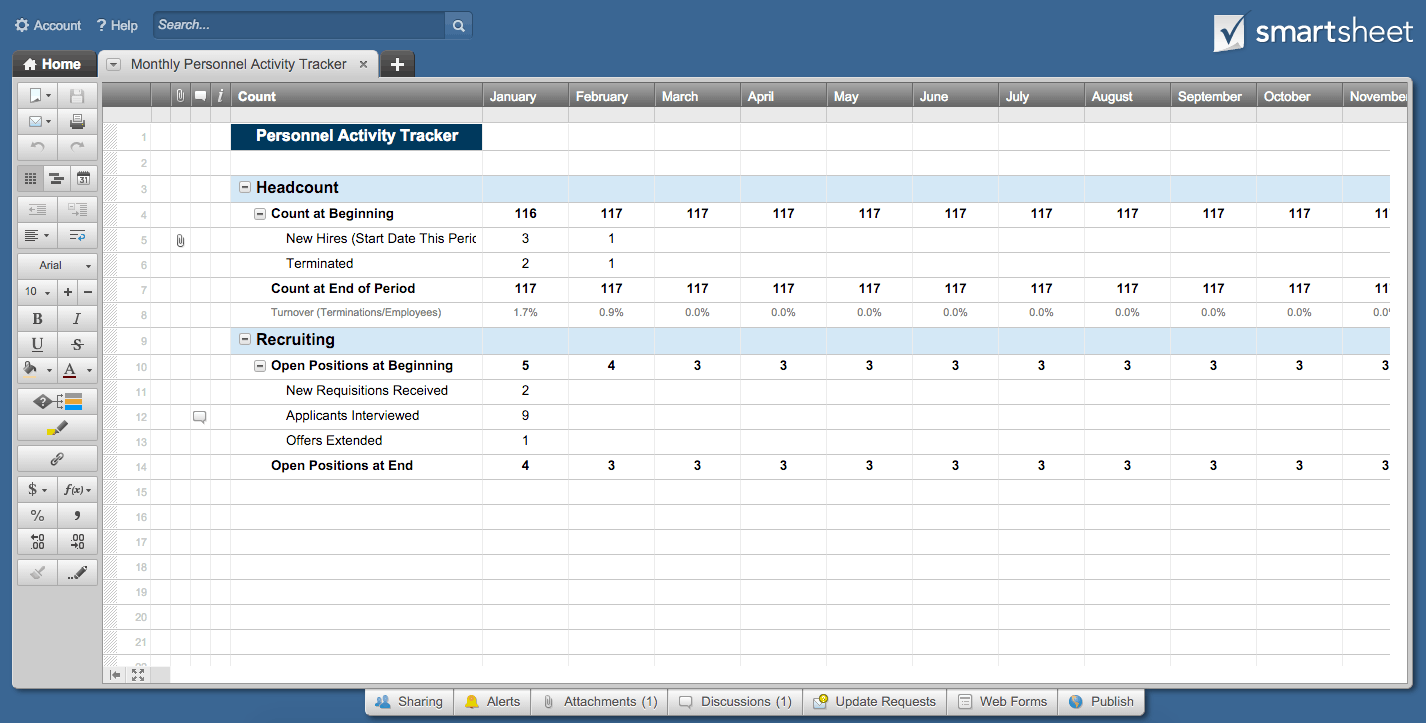 Monthly Personnel Activity Tracker template