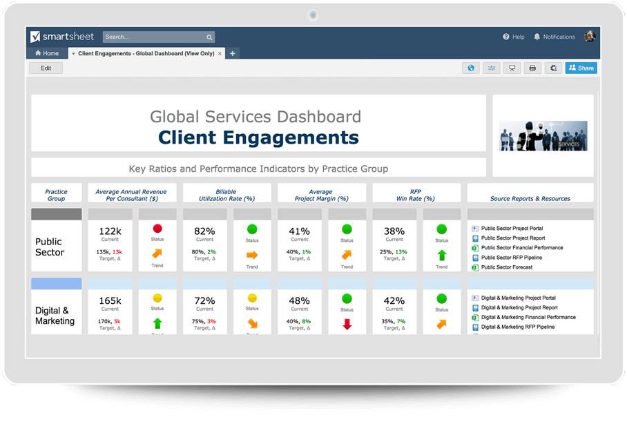 Professional Services Client Engagements Dashboard