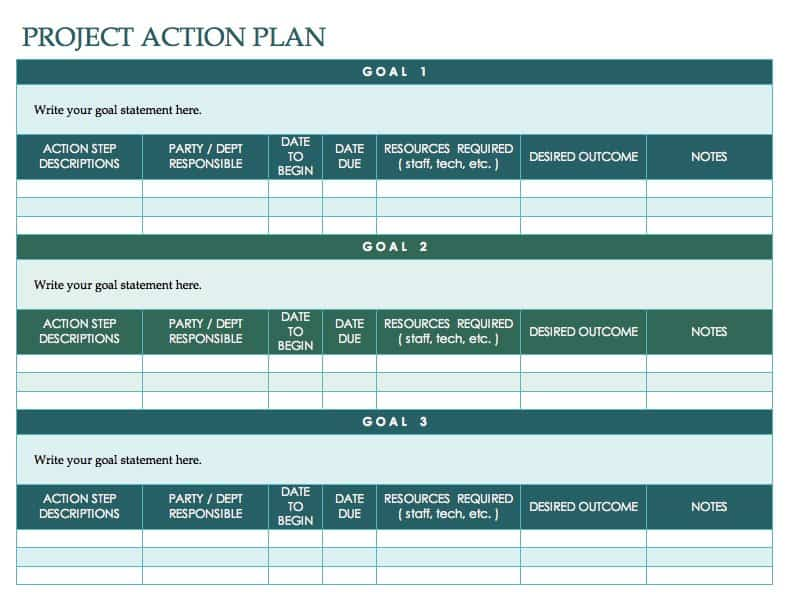 Action Plan Template | Free Action Plan Templates Smartsheet