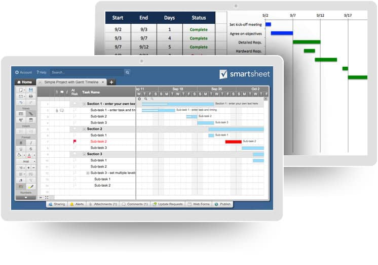 top project plan templates for excel smartsheet