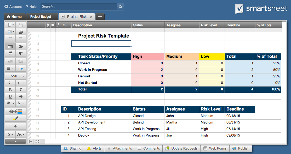 Free excel project management templates project riskg maxwellsz