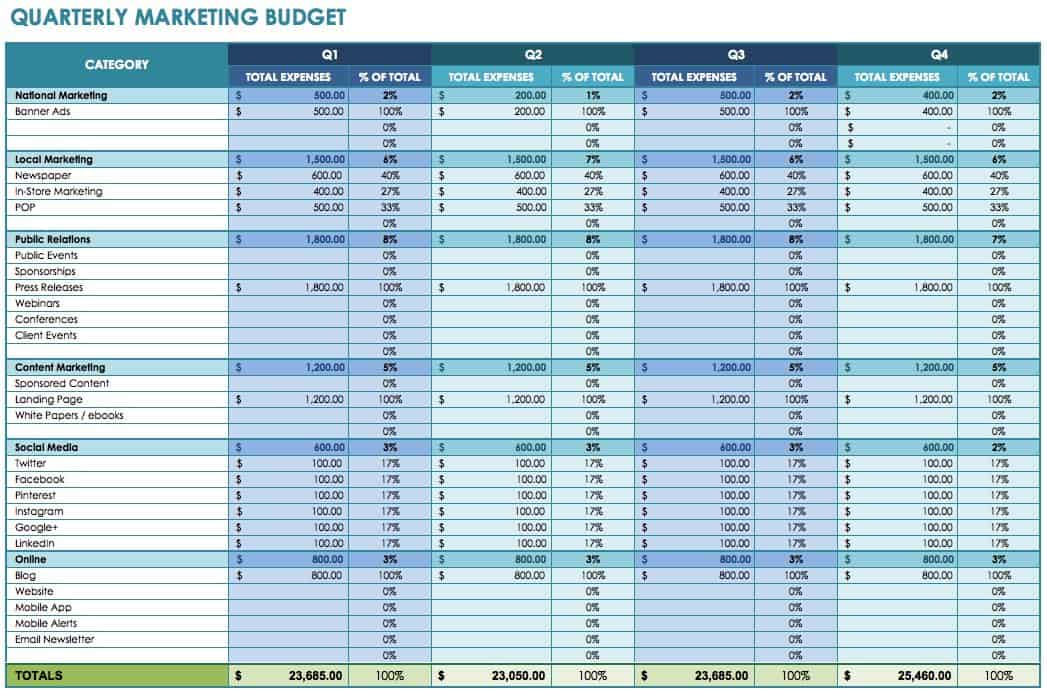 Quarterly Marketing Budget Template