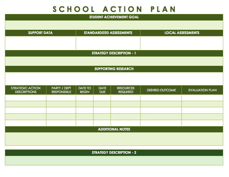 Implementation Plan Template. Implementing Of The Project Plan