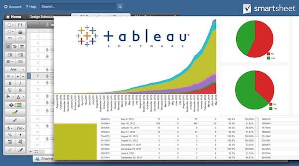Visualize Your Data in Customizable Dashboards with Tableau