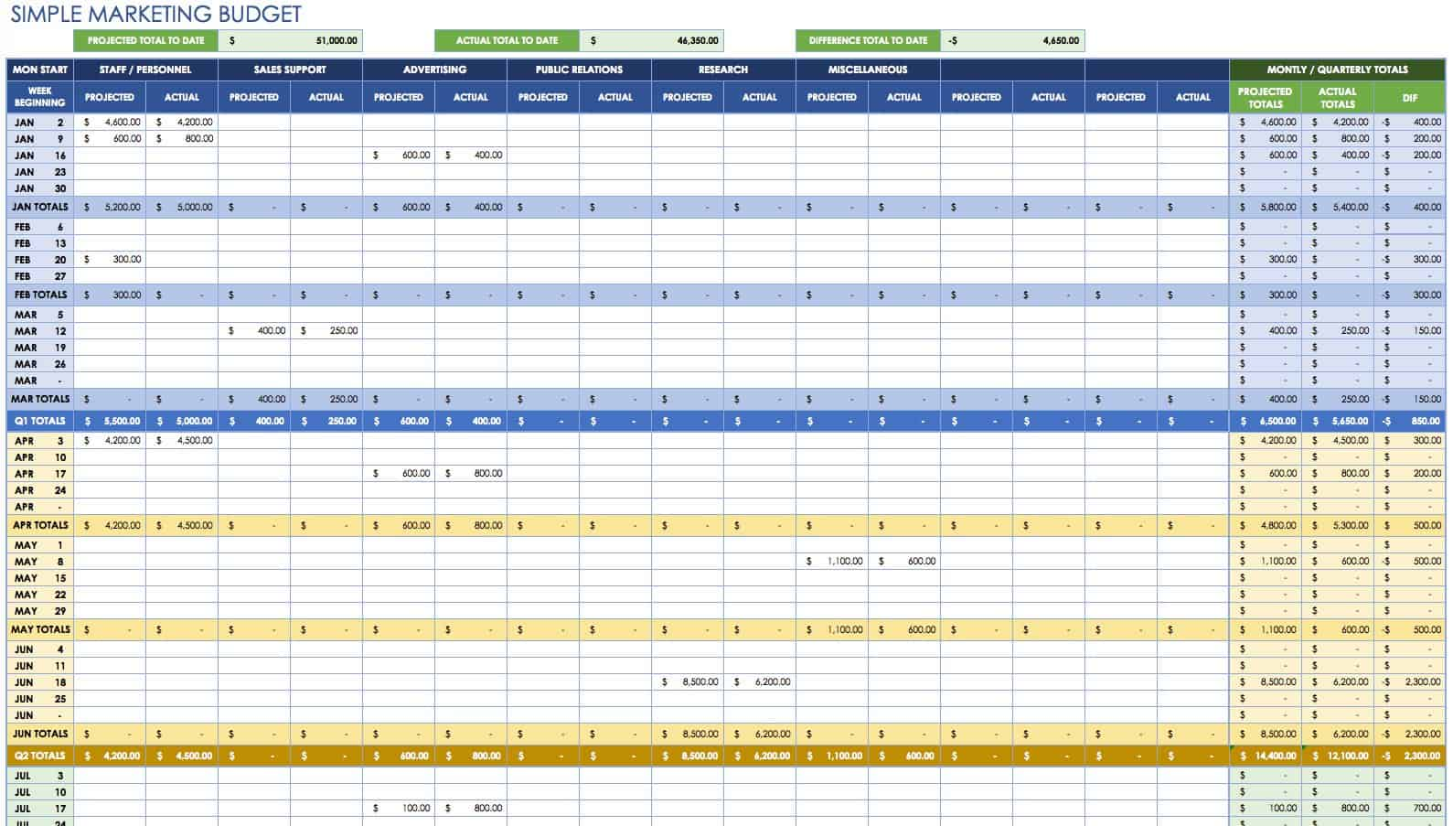 How to make a budget spreadsheet in excel 2020