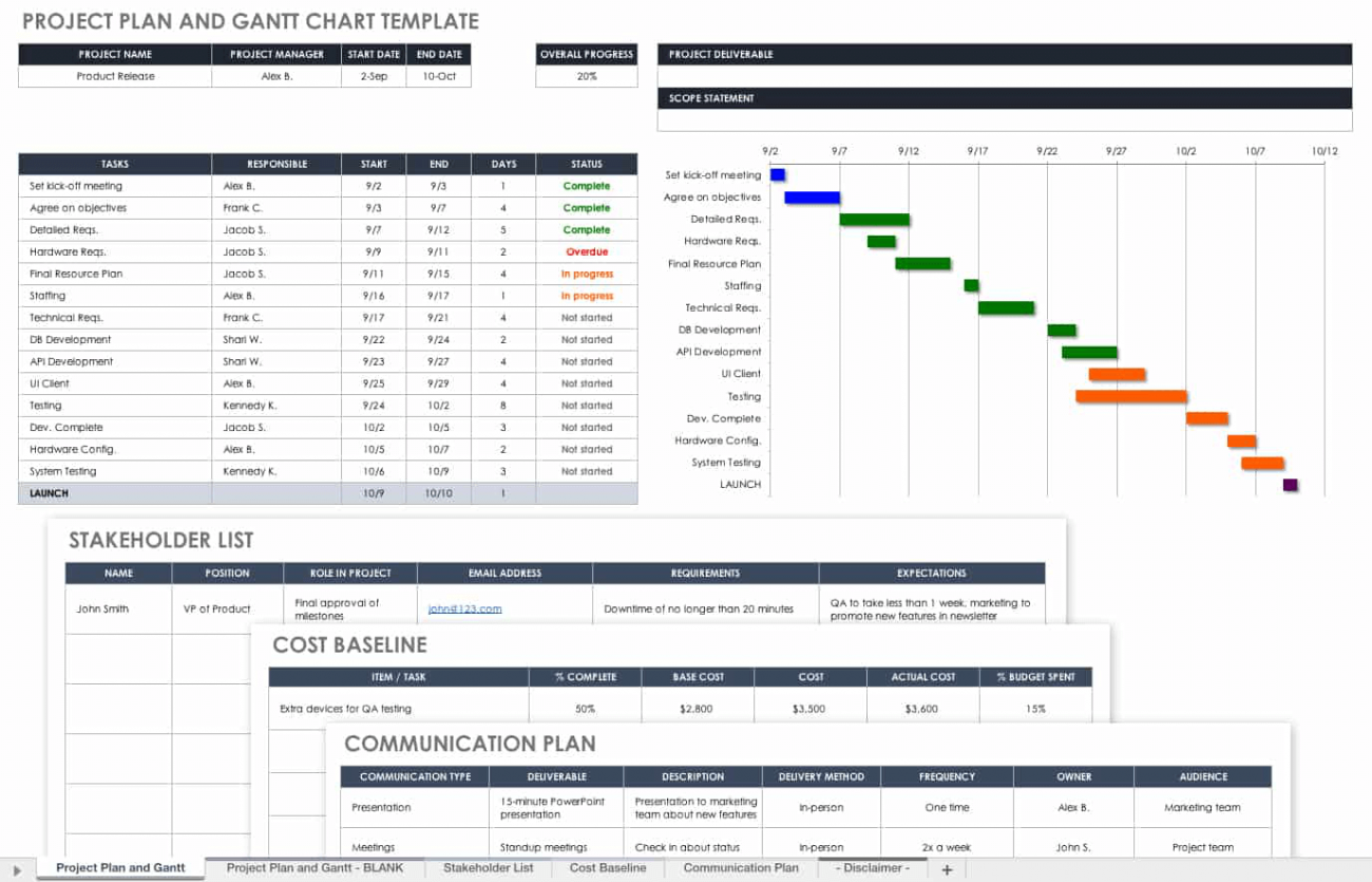 Create A Gantt Chart In Excel Instructions Tutorial Smartsheet
