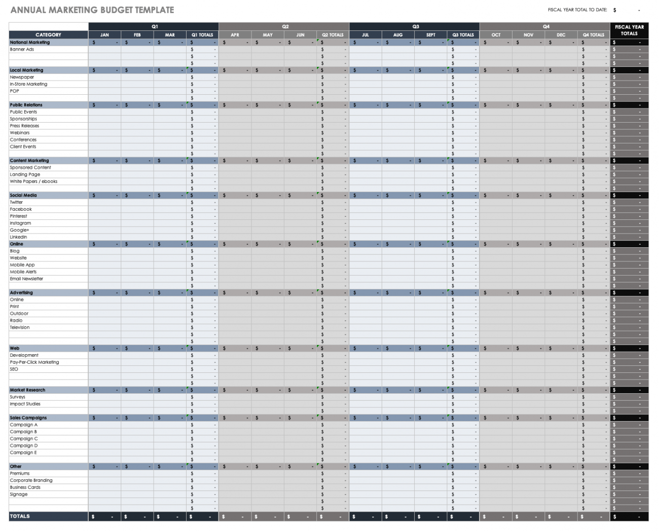 Free Annual Business Budget Templates | Smartsheet