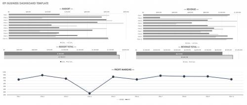 KPI Business Dashboard Template