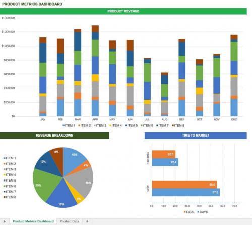 Product Metrics Dashboard