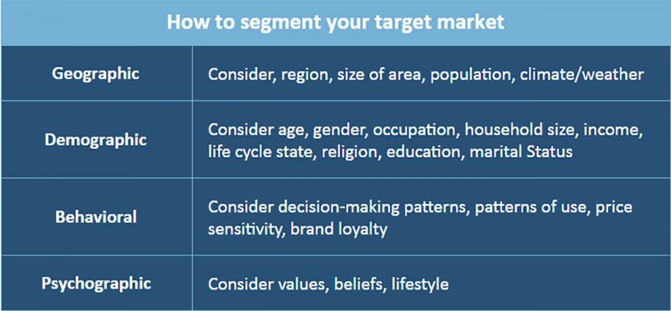 how to segment your target market
