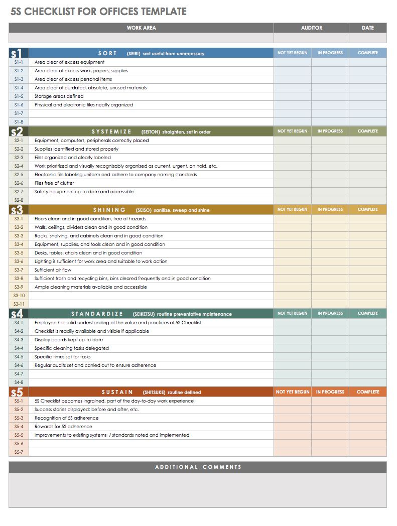 The Complete Guide to Lean Project Management   Smartsheet
