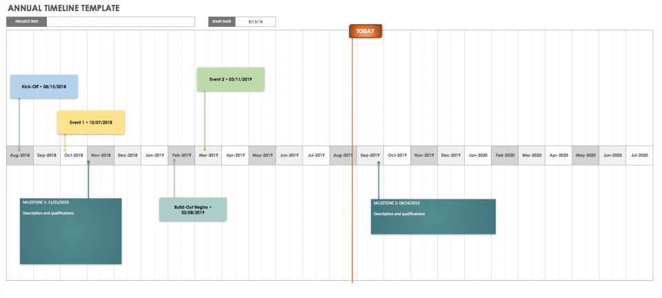 image regarding Art History Timeline Printable titled No cost Blank Timeline Templates Smartsheet