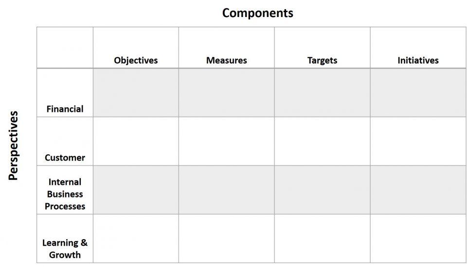 Balanced Scoreboard software graphics