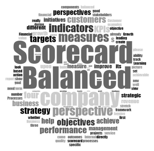 Balanced Scorecard 101: The Ultimate Guide | Smartsheet
