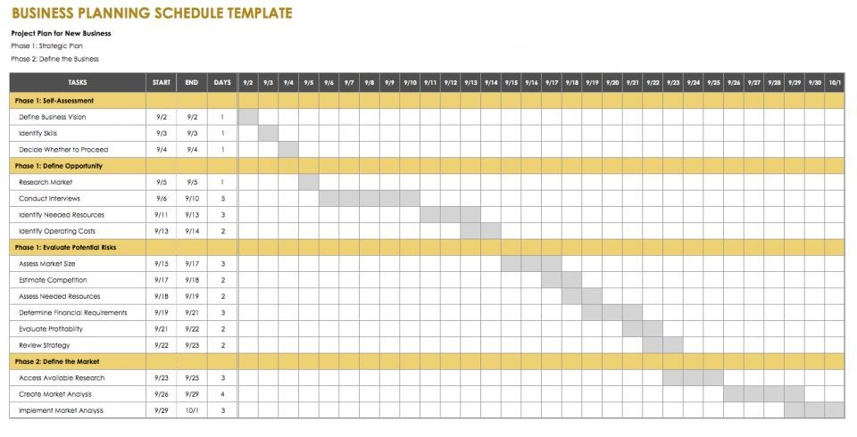 business plan financial projections template excel